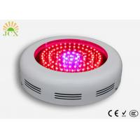 Buy cheap JCX - ZWD90W 90W Led Growing Lights, AC85 - 264V with Aluminum Alloy Shell from wholesalers