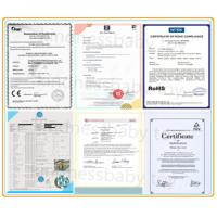 Guangzhou GB  Air Products Co., Ltd Certifications