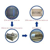 Buy cheap carton box sample cutter from wholesalers