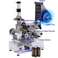 Buy cheap Semi Automatic Labeling Machine for Round Bottle Vial Glass Jar Can Label Sticking Machine for Sanitizer from wholesalers