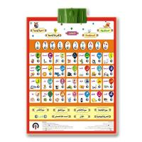 Buy cheap Kids dramatised audio Voice Recordable Books Musical Education Book  with talking pen from wholesalers