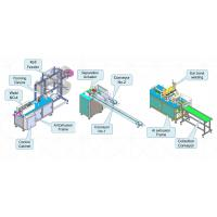 Buy cheap Full automatic Disposable Mask Machine with CE certificate, Capacity around 100-120PPM from wholesalers