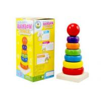 Buy cheap import toys from china to india 3 from wholesalers
