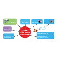 Buy cheap Radio and Television Network Management System Two Way Network Business from wholesalers