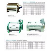 Buy cheap All stainless steel main characteristic frequency control of motor speed beck product