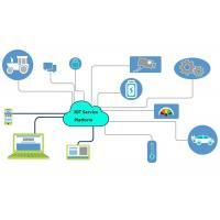 Intelligent Internet Wireless Rtu System SD/TF Memory Card For GSM Smart IOT Platform