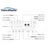 Buy cheap Vehicle Blackbox GPS Mobile DVR H 264 Digital Video Recorder 4CH OTA Function from wholesalers