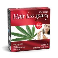 treat women hair loss with drug used