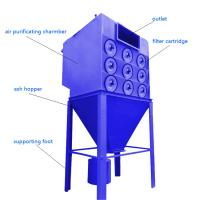 Buy cheap Industrial Dust Collector Cartridge Filter , Air Purification Dust Filtration System from wholesalers