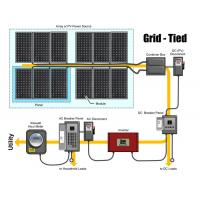 China 260 W Full House Solar Power System Grid Tied Solar Electric System on sale