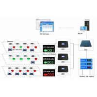 Buy cheap Parking Guidance System product