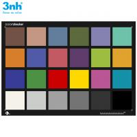 Buy cheap Video Camera Color Resolution Test Chart , Camera Calibration Software 24 Color Checker from wholesalers