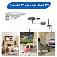 Buy cheap Original factory wholesale price  outdoor tv antenna, 1080P HDTV antenna from wholesalers