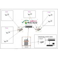 Buy cheap Scarecrow ™ CCTV Wireless video surveillance system (16 Wireless HD Camcorder camera ) from wholesalers