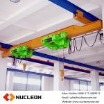 Buy cheap EOT bridge single girder overhead crane 25 ton from wholesalers