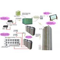 Buy cheap Professional Smart Meter Advanced Metering Infrastructure With GPRS / RF / PLC Module from wholesalers