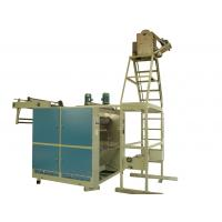 Buy cheap Fabric Finishing Machines , Double Balloon Padding Machine with detwister from wholesalers