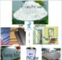 Buy cheap Emulsion PVC resin for leather from wholesalers