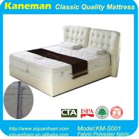 Buy cheap euro pillow top mattress product