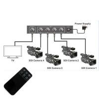Buy cheap Multiview HDMI Seamless Switcher  4 x 1 1080P with RS232 , IRHDCP1.2 product