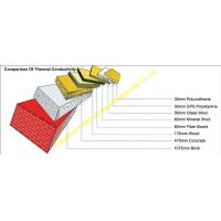Buy cheap Heat Insulation Metal Roofing Sheets , EPS Cement Sandwich Panels from wholesalers