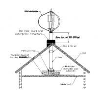 Buy cheap 600W wind turbine The Tower Foundation , triangle roof installation from wholesalers