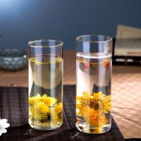 Buy cheap High temperature small drinking glasses manufacturer from wholesalers