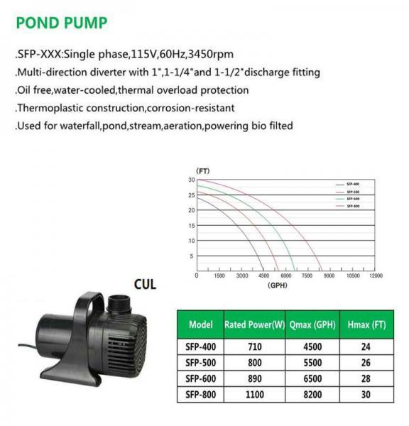 Buy cheap POND PUMP SFP-400 SFP-500 SFP-600 SFP-800 from wholesalers