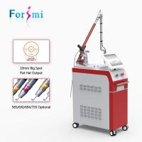 Buy cheap Passive q switching and mode locking best tattoo removal laser machine from wholesalers