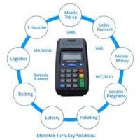 Buy cheap Movotek GPRS Point of Sale Terminal with High-speed Thermal Receipt Printer from wholesalers
