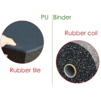 Buy cheap Two Layers High Temperature PU Binder For Rubber from wholesalers