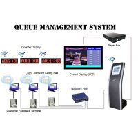 Buy cheap Service Counter Token Number Multiple Language Queue Management System Device from wholesalers