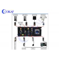 Buy cheap Quick Mounting 4G Vehicle PTZ Camera One Channel NVR With Keyboard Monitor product