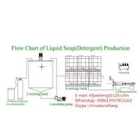 Buy cheap Liquid Soap (Detergent) Production Line, Liquid Soap Making Machines,Liquid Plant, Liquid Equipment from wholesalers