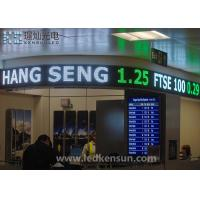 Buy cheap Aluminum Front Service Led Display For Entertainment Events 1R1G1B from wholesalers