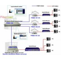 Buy cheap 10Base-T Manageable CWDM Media Converter 16 Slot Rack / SNMP SFP SC FC from wholesalers