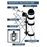 Buy cheap Galvanized Chain Link Fence Accessories Needed When Install from wholesalers