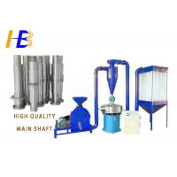 Buy cheap 37kw Outsole Shoes Rubber Grinding Machine Mesh / Micron Size Available from wholesalers