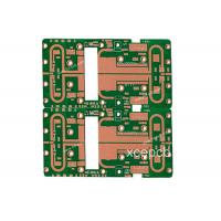 Buy cheap Impedance Control Prototype PCB Boards Green 1.0MM Blink / Buried from wholesalers