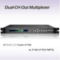 Buy cheap DVB  Multiplexer Functions of PID filtering & re-mapping Digital TV Headend 8*ASI Input Multiplexer RTS4002 from wholesalers