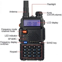 Buy cheap 1800mAh Rechargeable ABS 128 Channels UHF Walkie Talkie from wholesalers