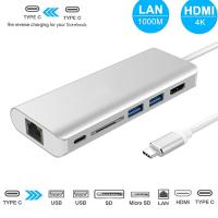 Buy cheap 4K USB-C Hub with HDMI 5Gbps USB 3.0 SD Memory Card USB C Charging 1000M Ethernet from wholesalers