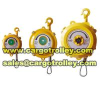 China Spring balancers structure on sale
