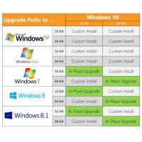 how to find windows 7 product key in bios