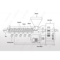 Buy cheap 38GrMoAlA Single Screw Plastic Extruder CE SGS YR Series For PE ABS Extruding from wholesalers