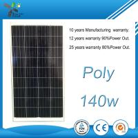 Buy cheap 140Wp 10.2Kg Polycrystalline Solar Panels 100 Watt For Street Light System from wholesalers