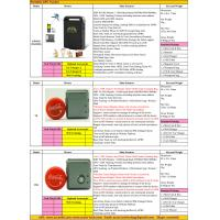 Buy cheap 2017 Person Portable Handheld Car Vehicle GSM GPRS GPS Tracker Locating Device product