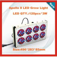 Buy cheap ebay best sellers hydroponics grow led apollo8 400w from wholesalers
