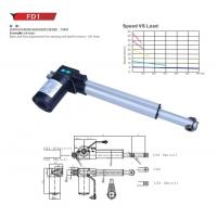 Buy cheap Best price linear actuator from wholesalers