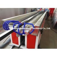 Buy cheap Durable Plastic Profile Extrusion Line , Panel Making Machine High Capacity from wholesalers